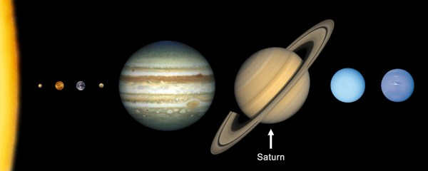 Saturn – 6th planet from sun, ringed planet, gas giant ...
