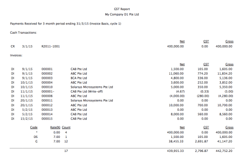 GST Report with transaction