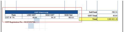 QBO GST Summary