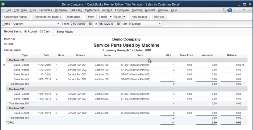 QuickBooks Sales by Customer Detail
