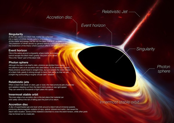 First Image of a Black Hole NASA Solar System Exploration