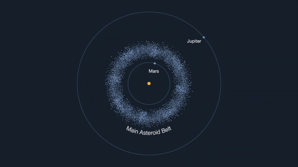 What's Up: May 2019 Skywatching from NASA | NASA Solar ...