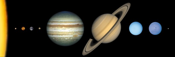 The Planets in Our Solar System in Order of Size ...