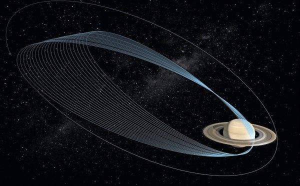 Navigation Spacecraft NASA Solar System Exploration