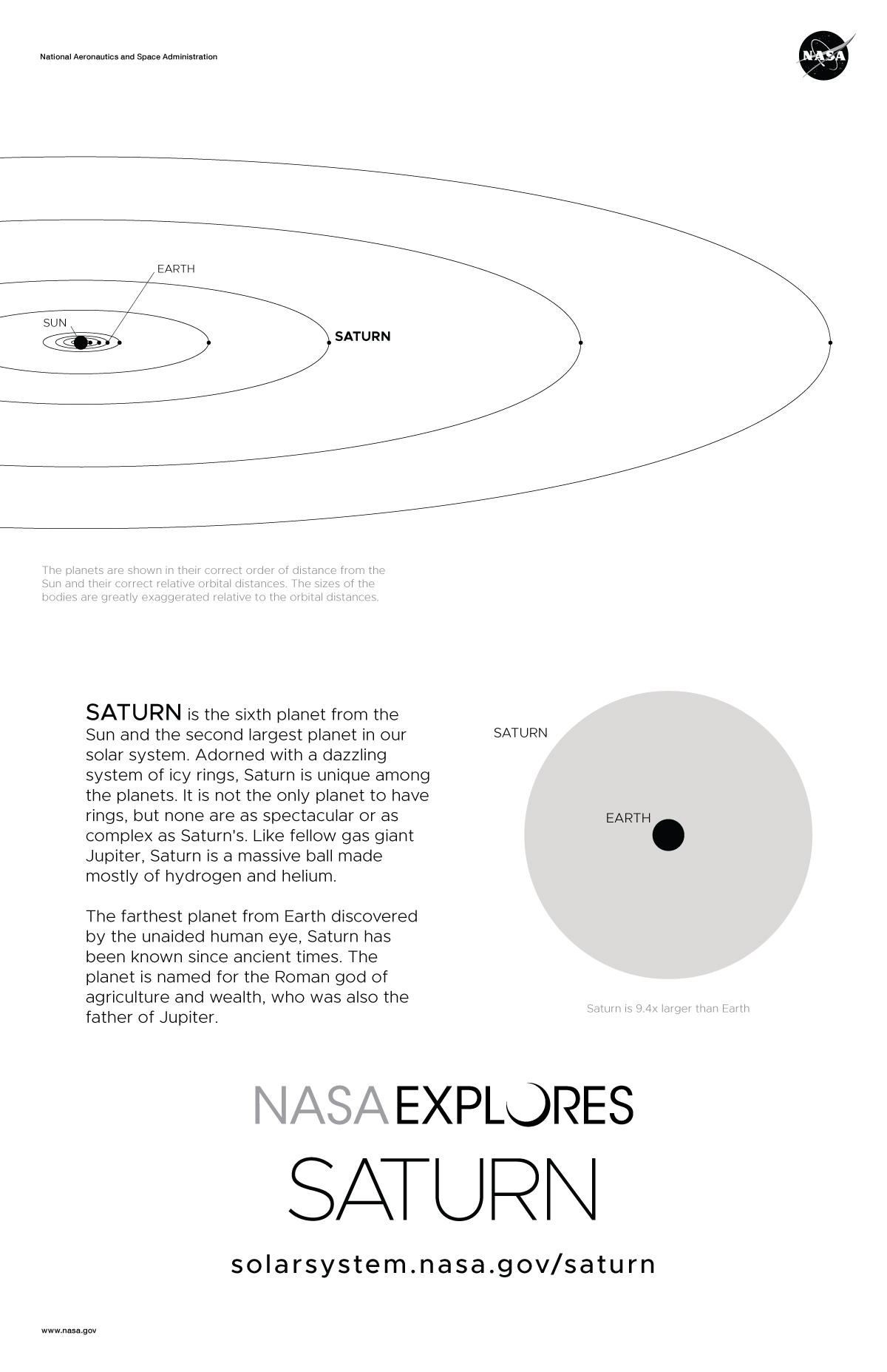 Saturn Poster