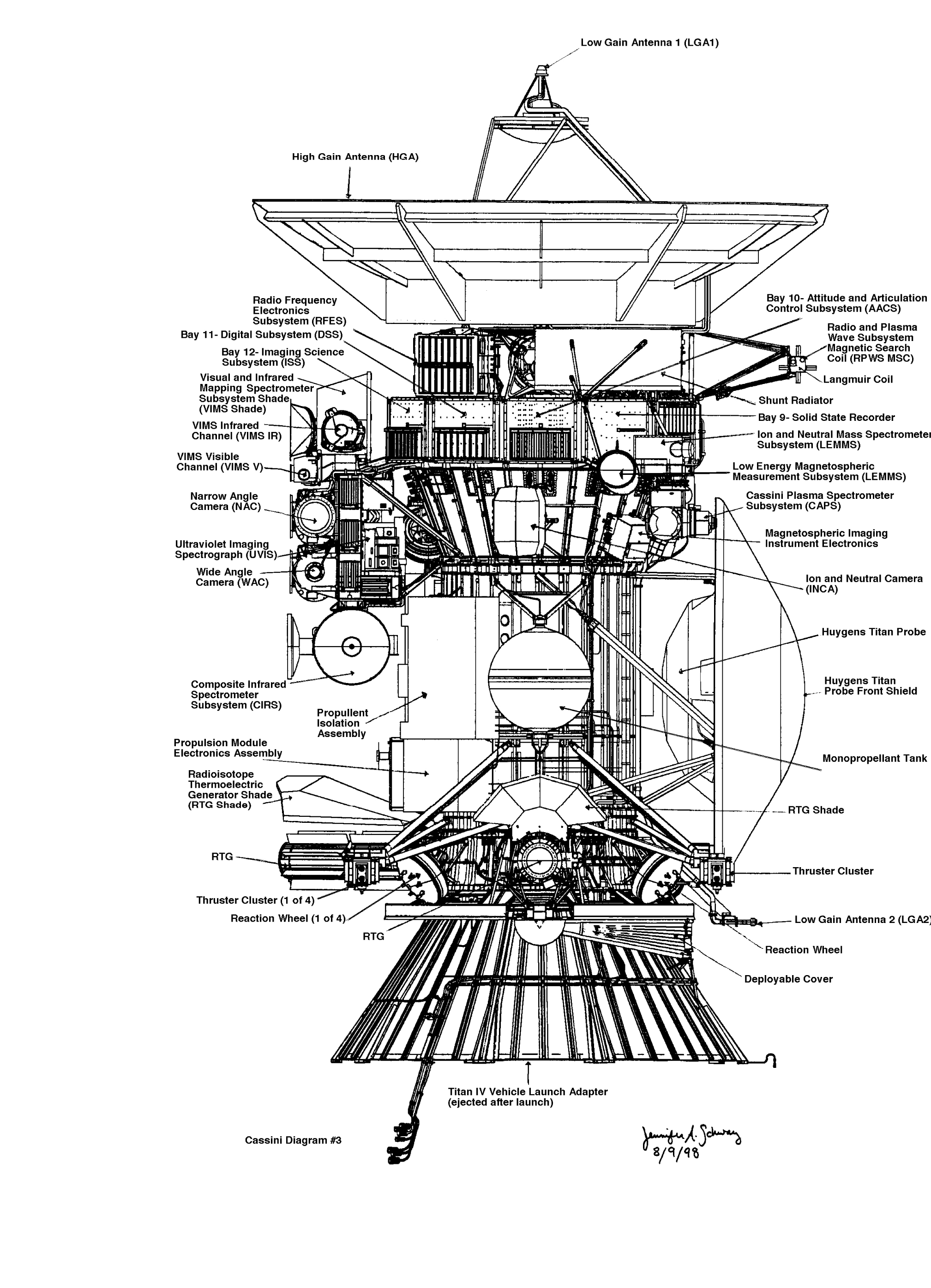 Cassini Diagram No 3