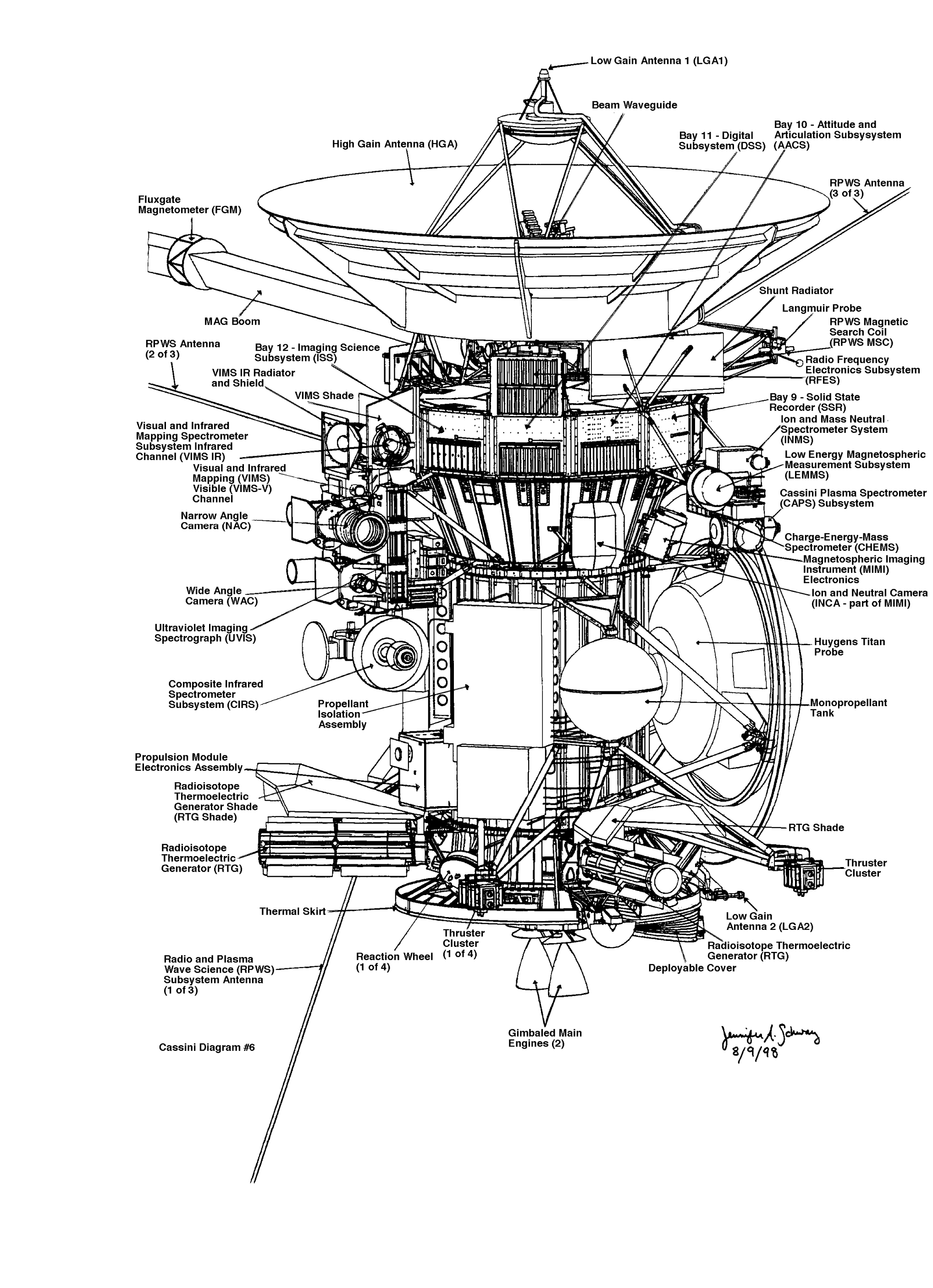 Cassini Huygens Diagram Pics About Space