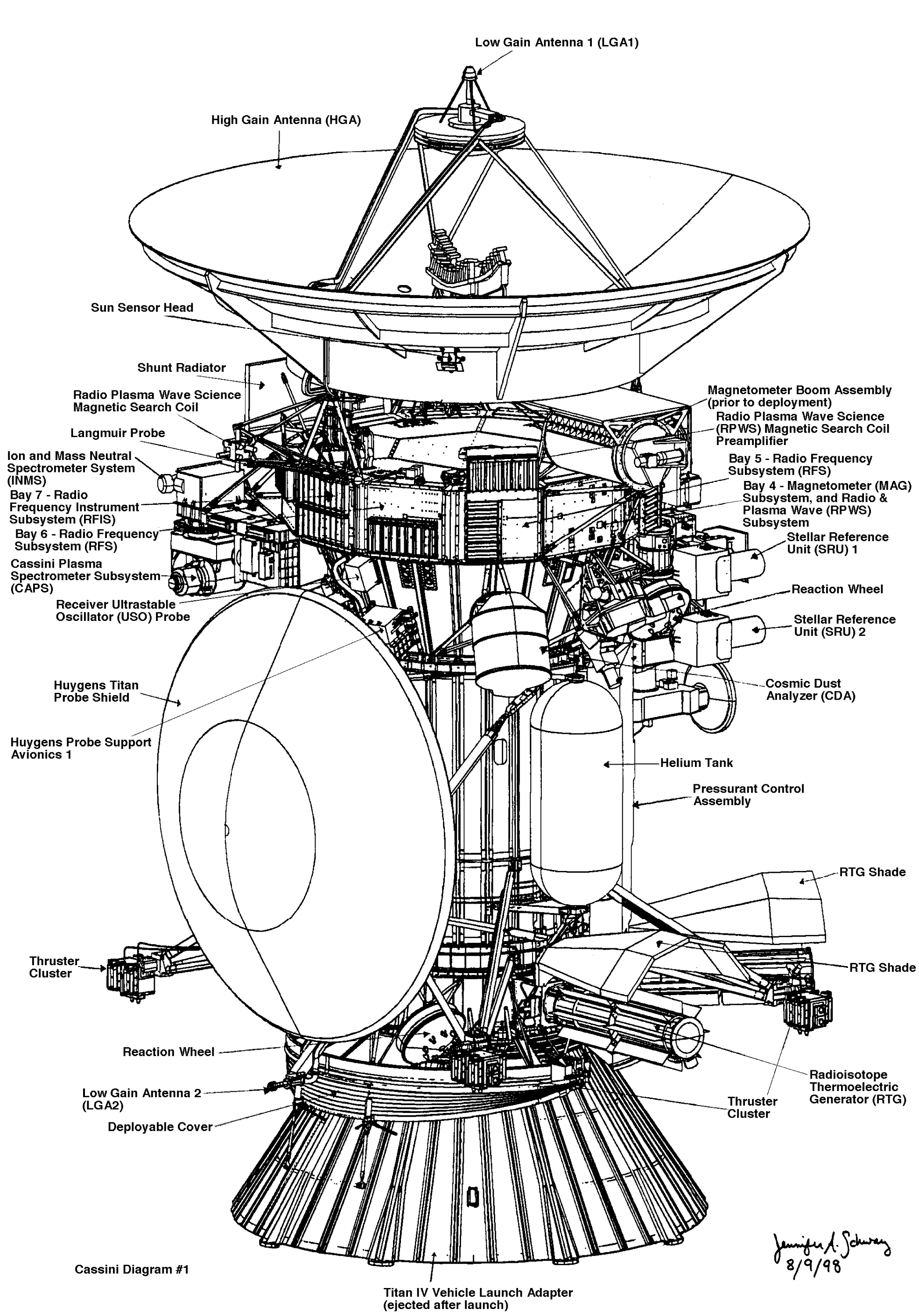 Cassini Diagram No 1