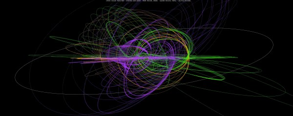 The Ball of Yarn Cassinis Orbits NASA Solar System Exploration