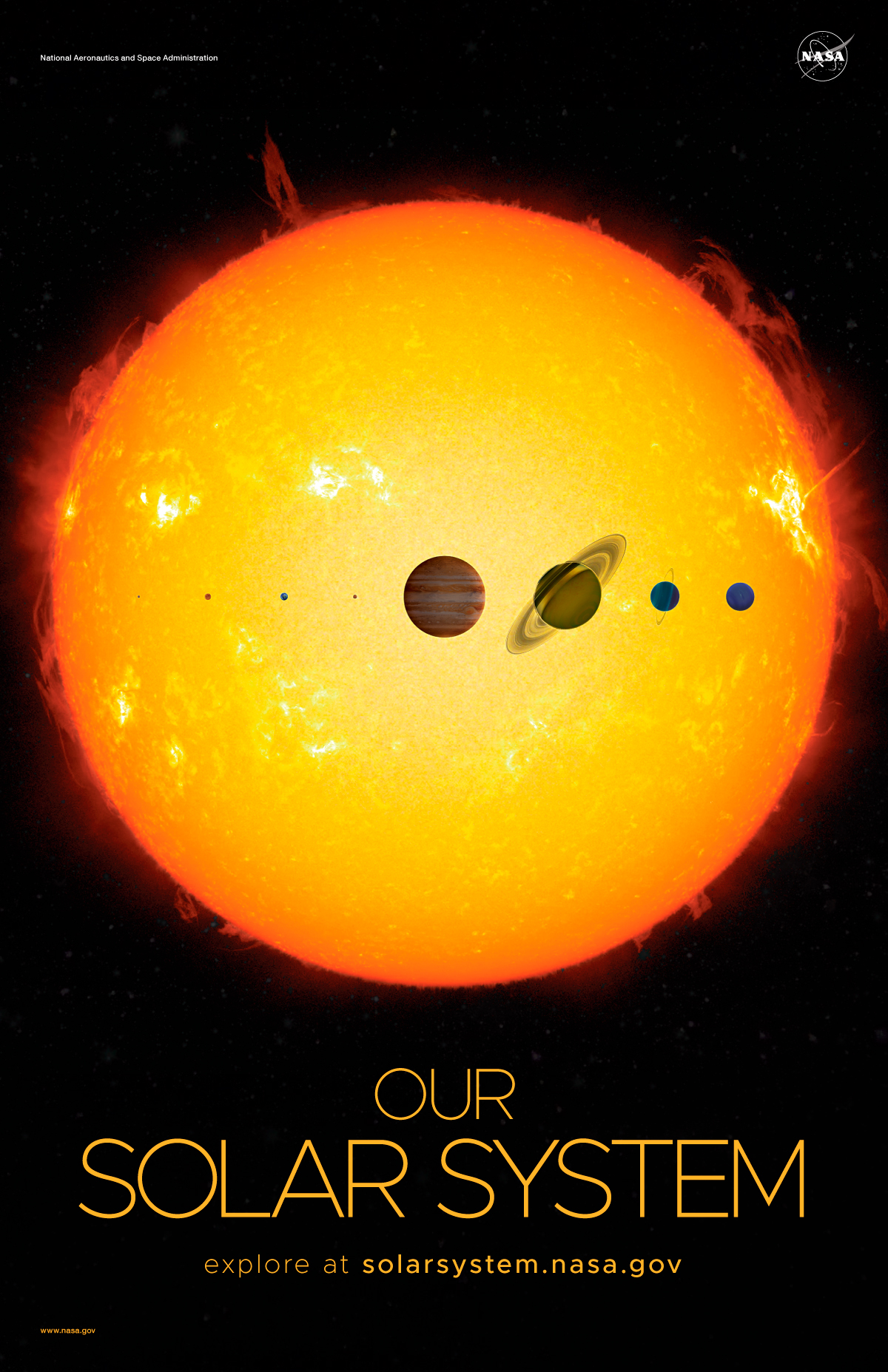 Solar Picture Planets Eight