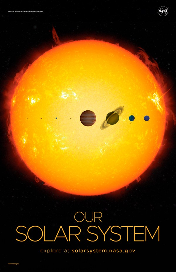 Our Solar System Poster - Version A | NASA Solar System ...