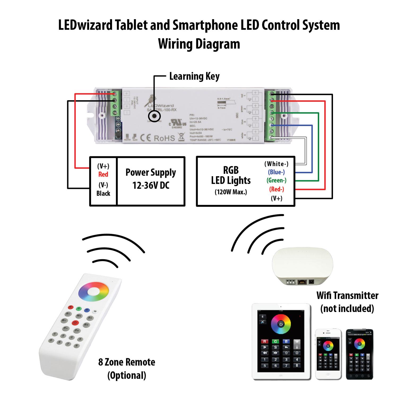 Kvt 815 Wiring Diagram Kenwood Exelent 719dvd Festooning Electrical Color Standards