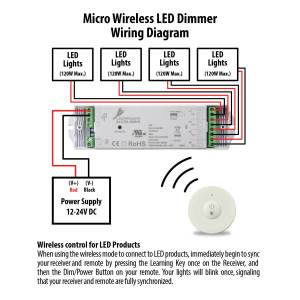 Micro Wireless LED Dimmer