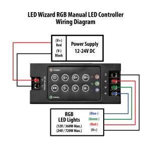 36W RGB LED Strip Light 16' Kit