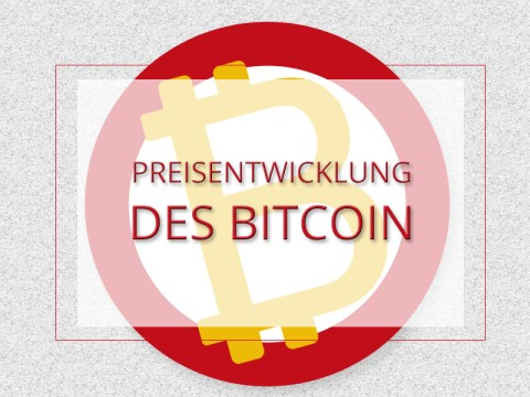 Preisentwicklung des Bitcoin