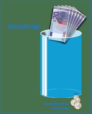 Sicherung von Ersparnissen in 2021 - Vermögensverlust durch Geldentwertung und Minuszinsen