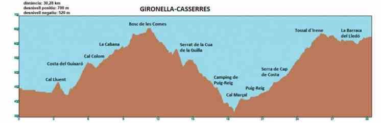 Etapa 5-Gironella-Casserres