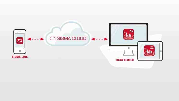 SIGMA_Cloud_RGB