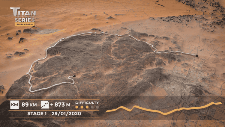 Titan Series Arabia Saudi Etapa 1