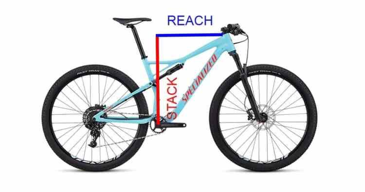 reach y stack