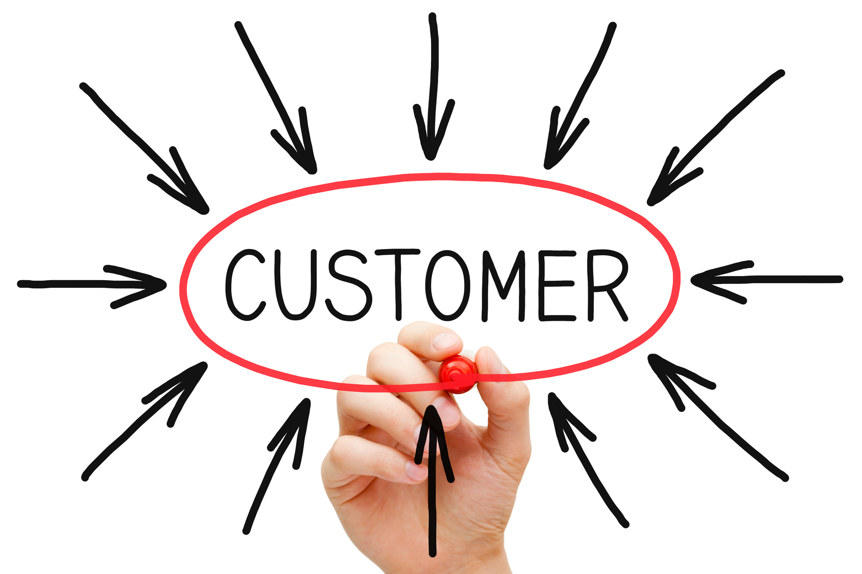 Meet the best customers competition strategy!