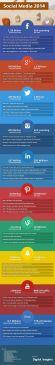 SocialMediaStats