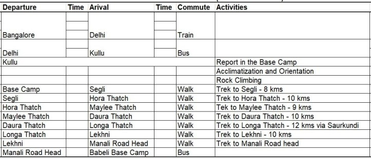 Saurkundi Pass Itinerary