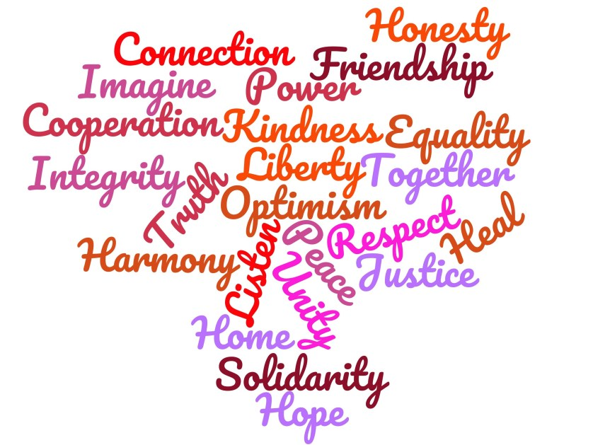 Words of Unity.