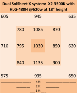PAR map Dual SSX 600w 18inches