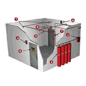 modularni_cilindri_sistemi_HC227