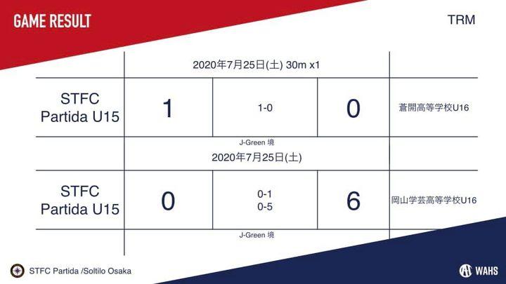 【U-15】活動報告