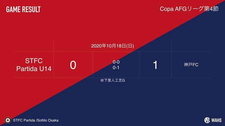 【U-14】COPA AZUFLAGY U-14 第4戦 結果