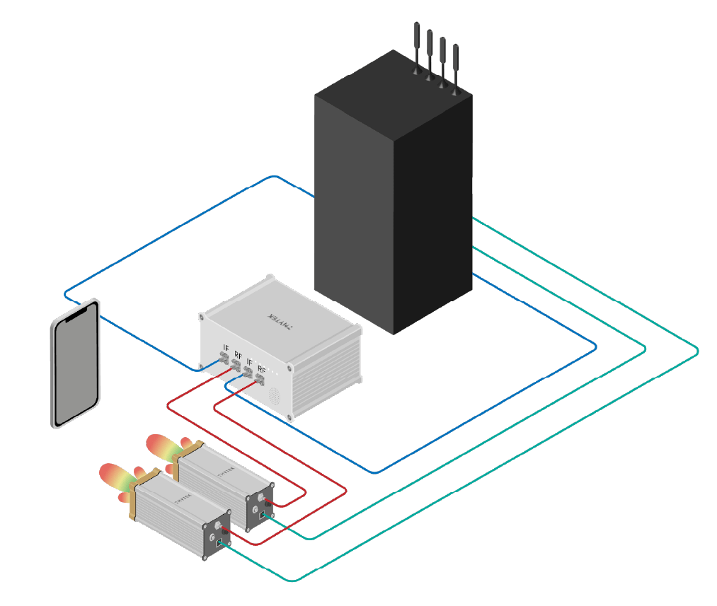 Configuration utilizing two BBox One and one UD Box to upgrade a base station emulator to 5G FR2.