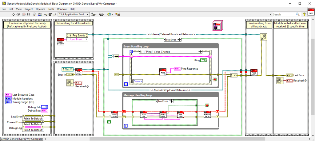 ScreenShot of LabVIEW code sequence from Solubit's GMOD Libraries