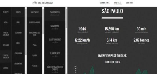 Bike Data Project/Reprodução