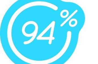 Solution 94% Photo Sac d'école