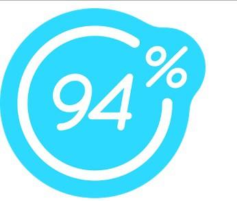 Solution 94% Niveau 18 et reponses