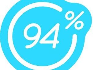 Solution 94% Niveau 15 et reponses