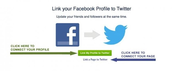 How To Link Facebook To Twitter Account | Connect Facebook With Twitter Account