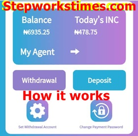Stepworkstime.com Frequent Questions And Answers