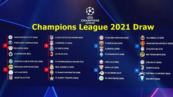 Champions League 2021 Draw – Know Clubs To Play