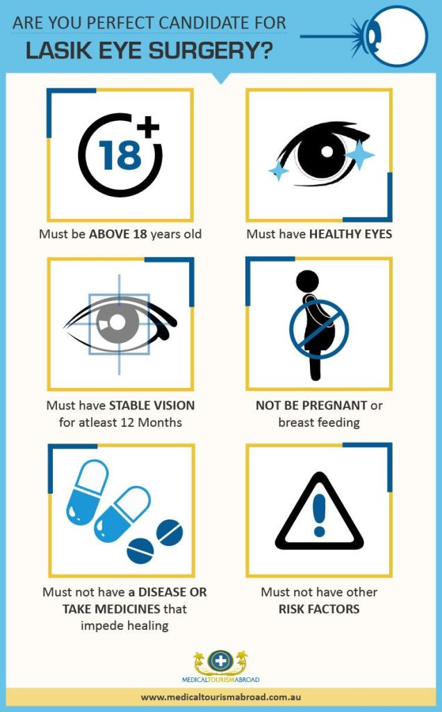 Candidates for lasik laser surgery