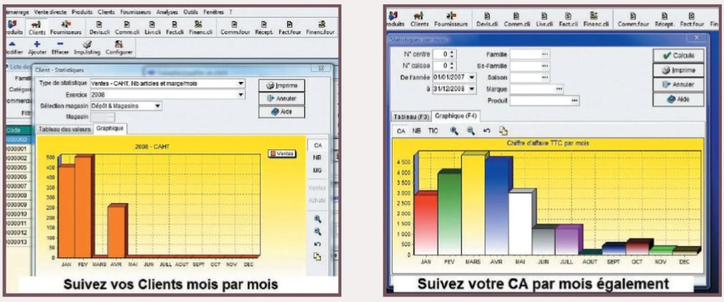 analyse ventes magasin