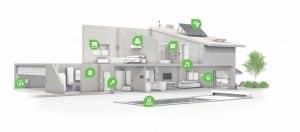 impianto elettrico casa domestico soluzioni solari