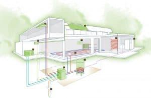 termotecnico e impianti domestici per la casa no gas
