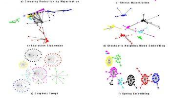 Machine_Learning_Language_Algorithms_Data_Analysis