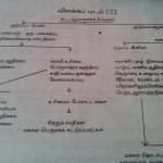 ராஜம் கிருஷ்ணன் - அஞ்சலி