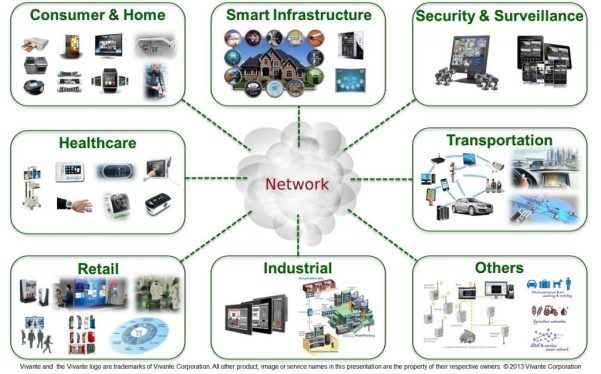IOT part2-pic3