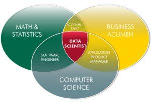 data-sciences-3-pic-2