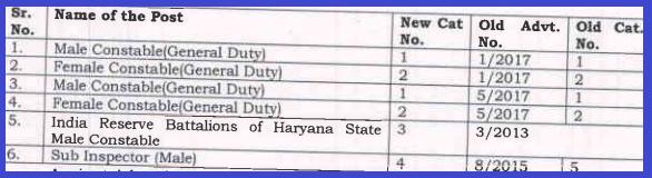 HSSC Constable Exam 2018